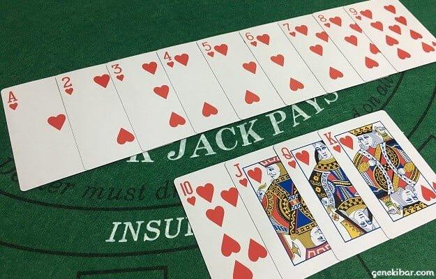 ブラックジャックで使用するカード