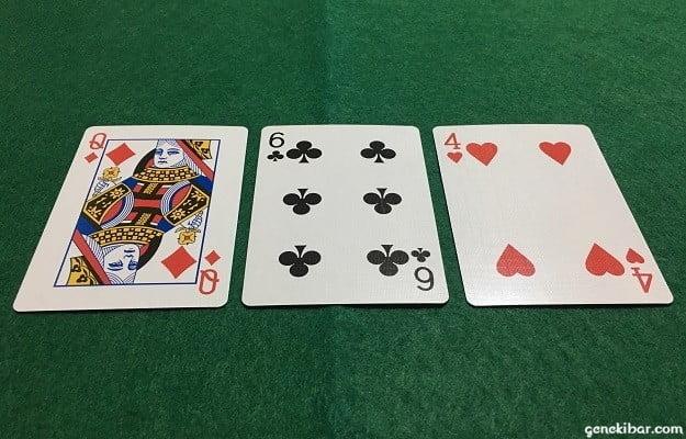 スリーカードポーカーのベーシックストラテジー