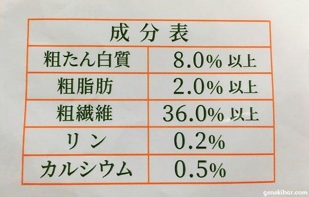 スーパープレミアムチモシー1番刈りの成分表