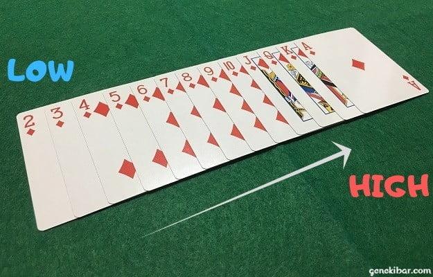スリーカードポーカーのカードの強弱