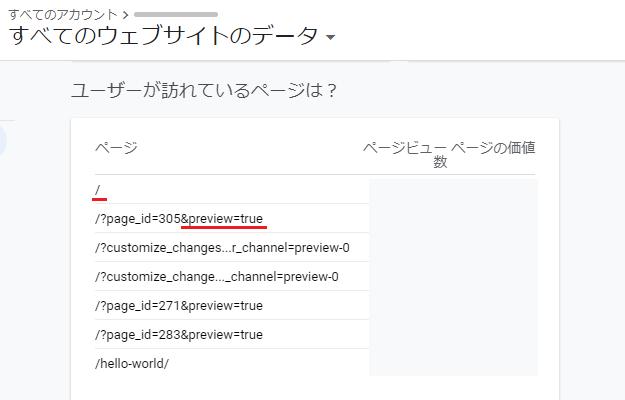 グーグルアナリティクスのユーザーが訪れているページ