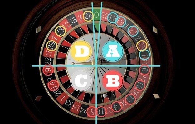 ルーレット盤で当たりとなる数字の配列