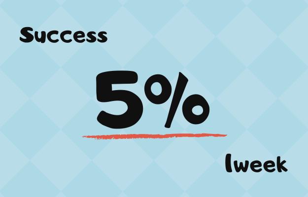 1週間の成功率は5%