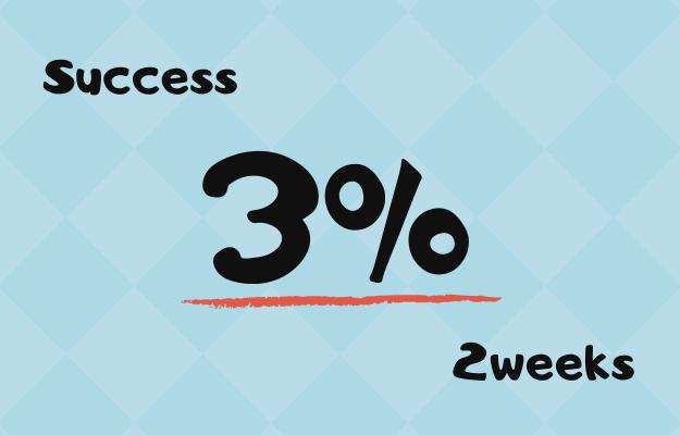 2週間の成功率は3%