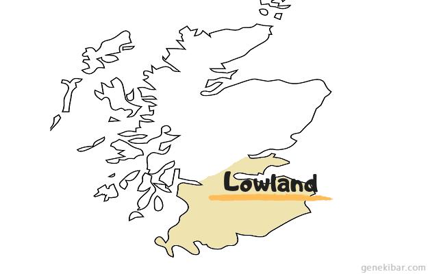 スコットランドのローランド地方