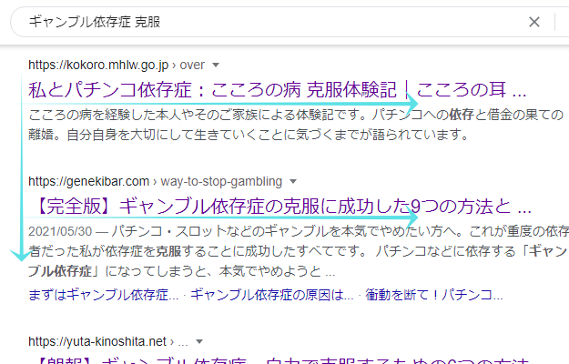 ユーザーが検索結果を見る目線
