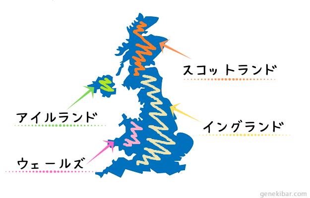 イギリスの地形と構成地域