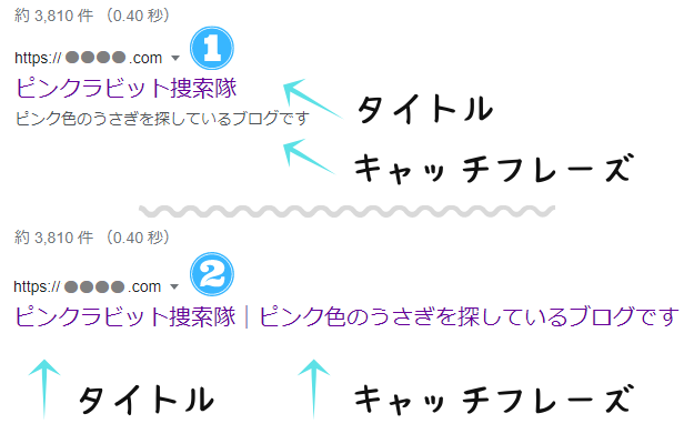 サイトのタイトルとキャッチフレーズの表示例